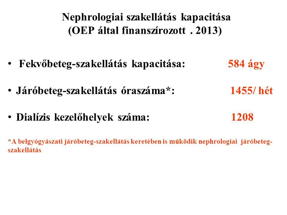 Nephrologiai szakellátás kapacitása (OEP által finanszírozott . 2013)