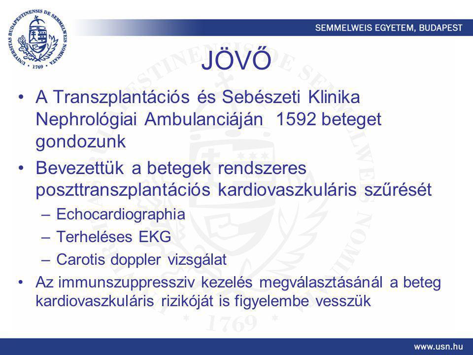 JÖVŐ A Transzplantációs és Sebészeti Klinika Nephrológiai Ambulanciáján 1592 beteget gondozunk.