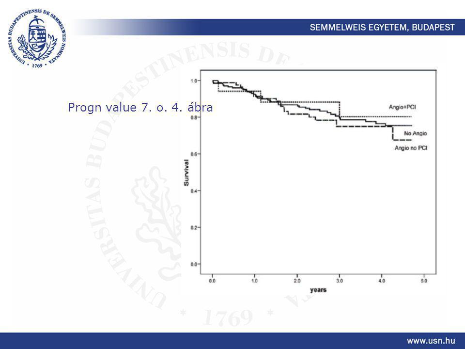 Progn value 7. o. 4. ábra
