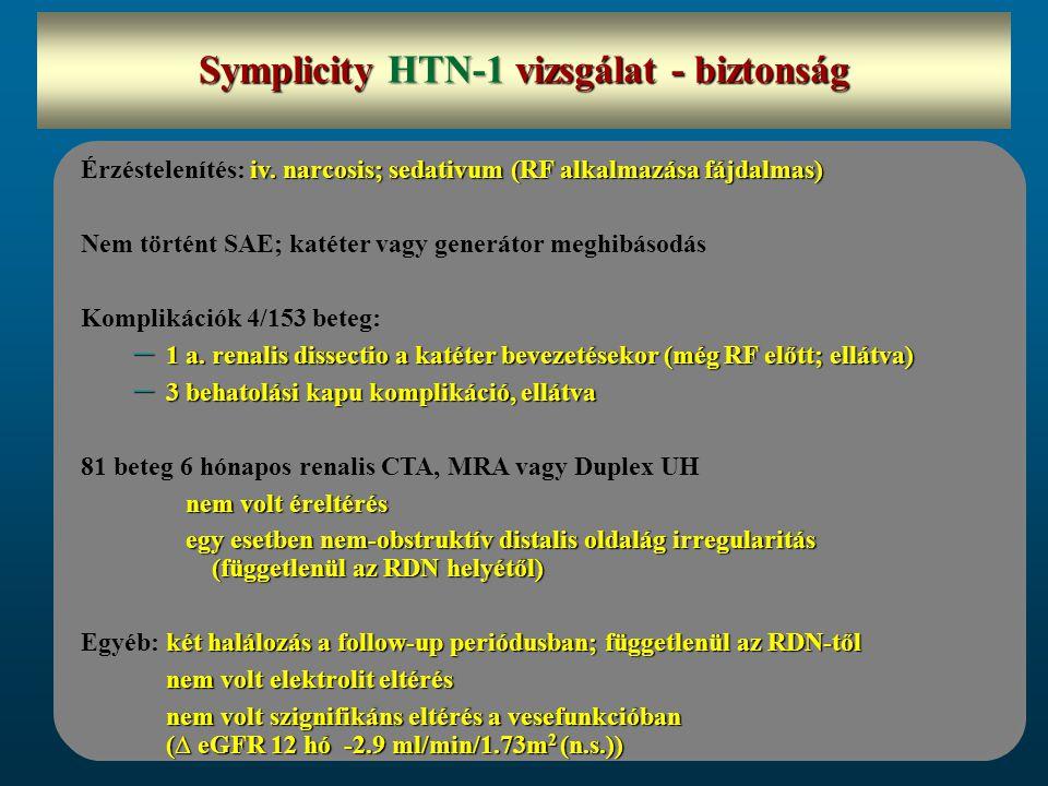 Symplicity HTN-1 vizsgálat - biztonság
