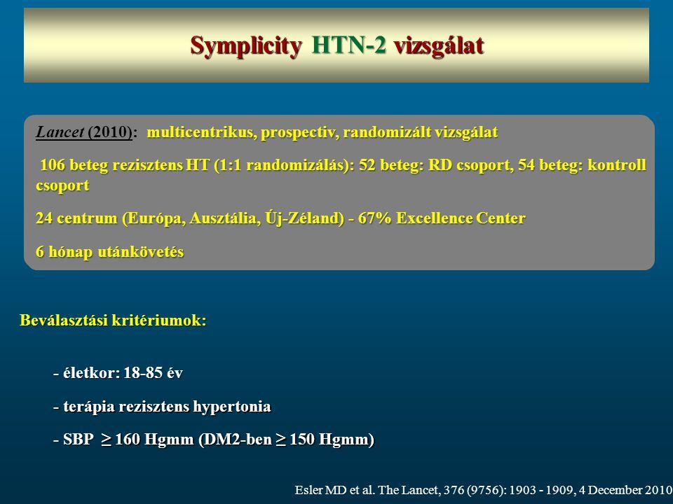 Symplicity HTN-2 vizsgálat