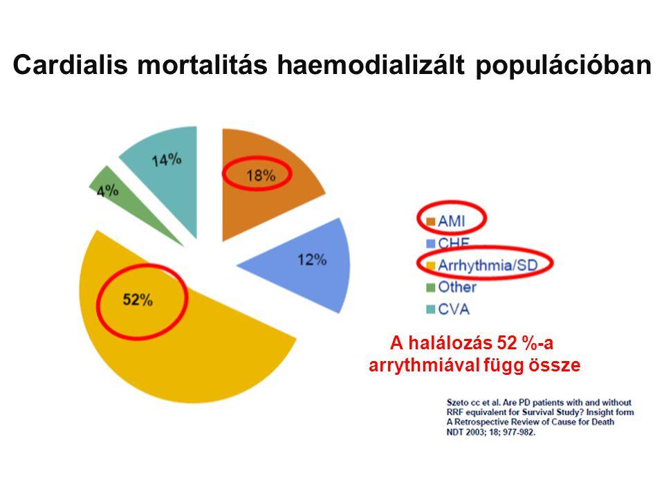 Cardialis mortalitás haemodializált populációban