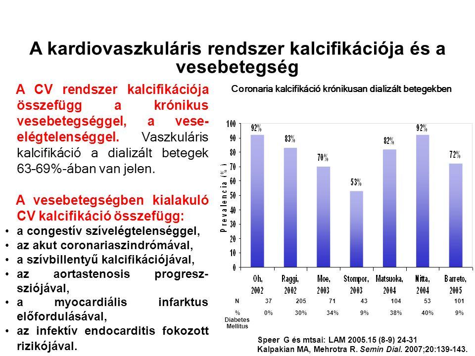 A kardiovaszkuláris rendszer kalcifikációja és a vesebetegség