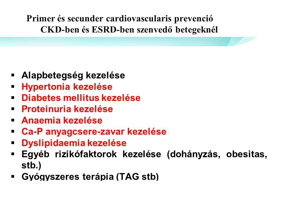 Primer és secunder cardiovascularis prevenció CKD-ben és ESRD-ben szenvedő betegeknél