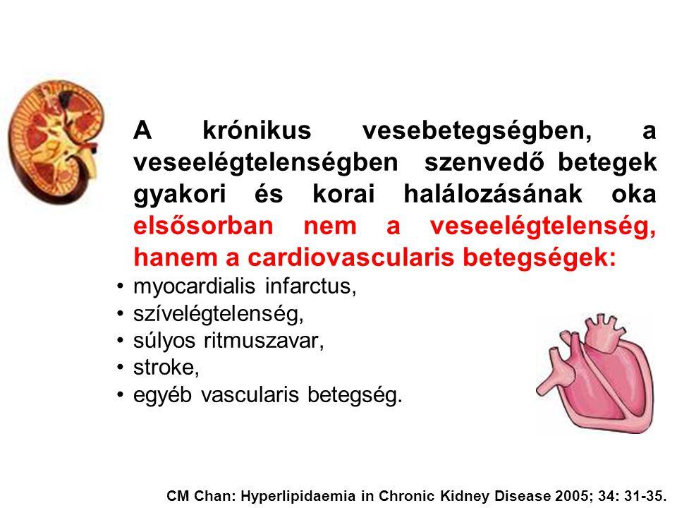 myocardialis infarctus, szívelégtelenség, súlyos ritmuszavar, stroke,