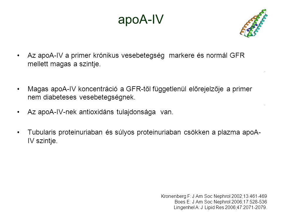apoA-IV Az apoA-IV a primer krónikus vesebetegség markere és normál GFR mellett magas a szintje. .