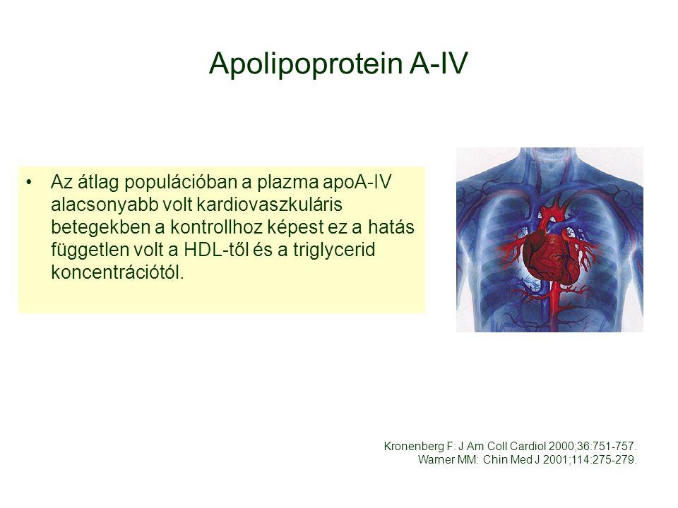 Apolipoprotein A-IV
