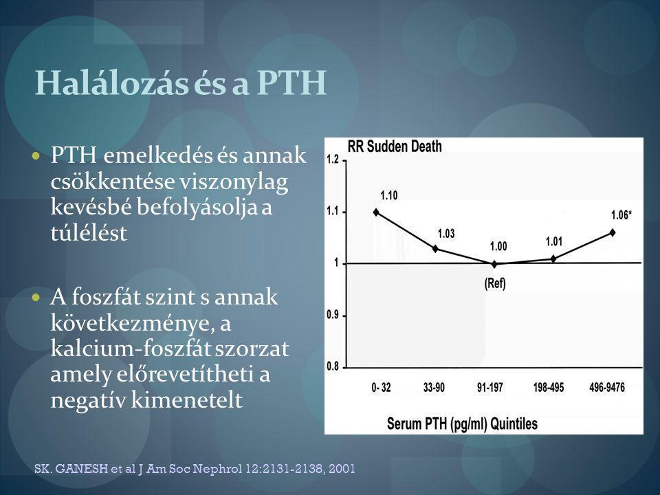 Halálozás és a PTH PTH emelkedés és annak csökkentése viszonylag kevésbé befolyásolja a túlélést.