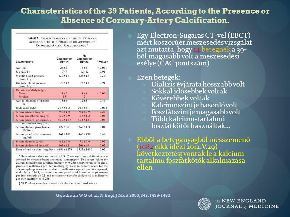 Characteristics of the 39 Patients, According to the Presence or Absence of Coronary-Artery Calcification.