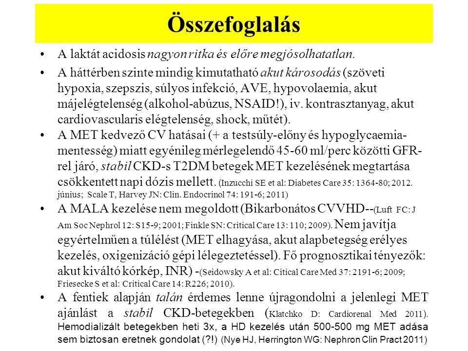 Összefoglalás A laktát acidosis nagyon ritka és előre megjósolhatatlan.