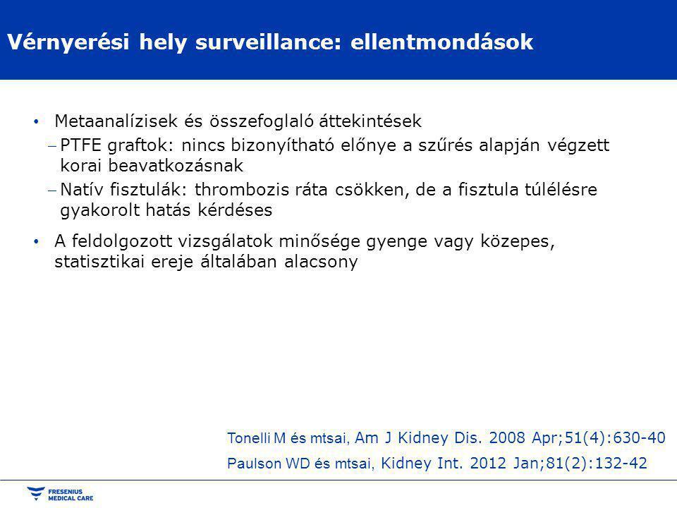 Vérnyerési hely surveillance: ellentmondások