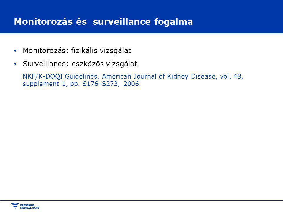 Monitorozás és surveillance fogalma