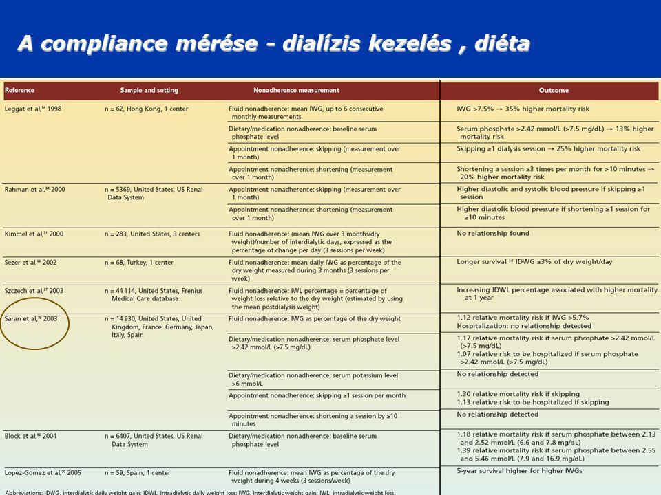 A compliance mérése - dialízis kezelés , diéta