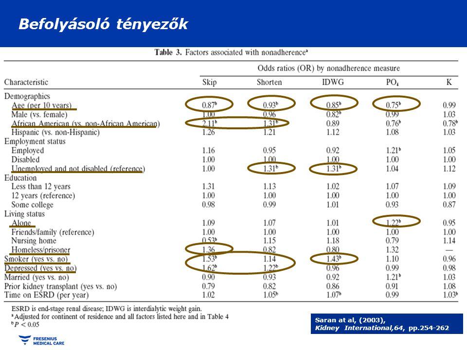 Befolyásoló tényezők Saran at al, (2003),