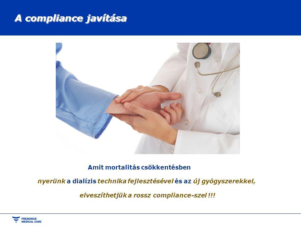 A compliance javítása Amit mortalitás csökkentésben