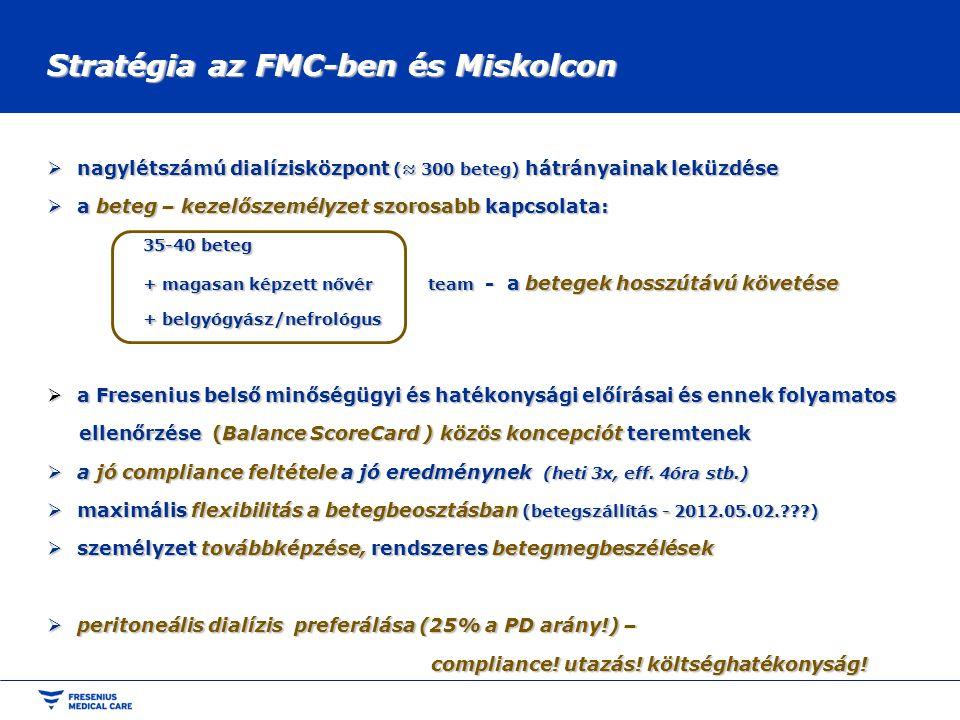 Stratégia az FMC-ben és Miskolcon