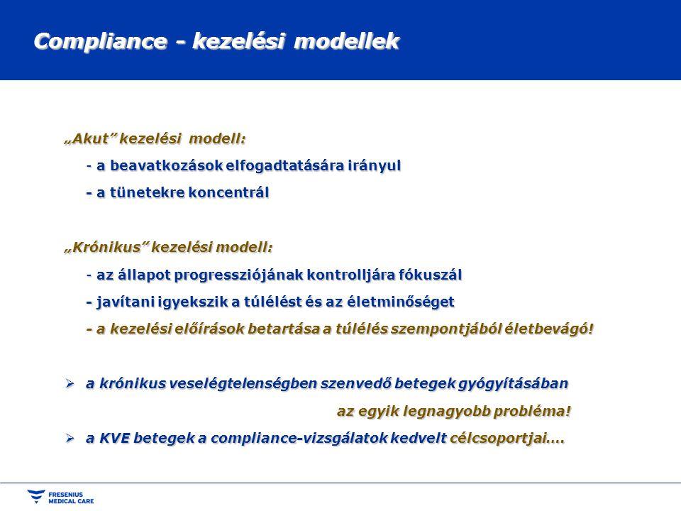 Compliance - kezelési modellek