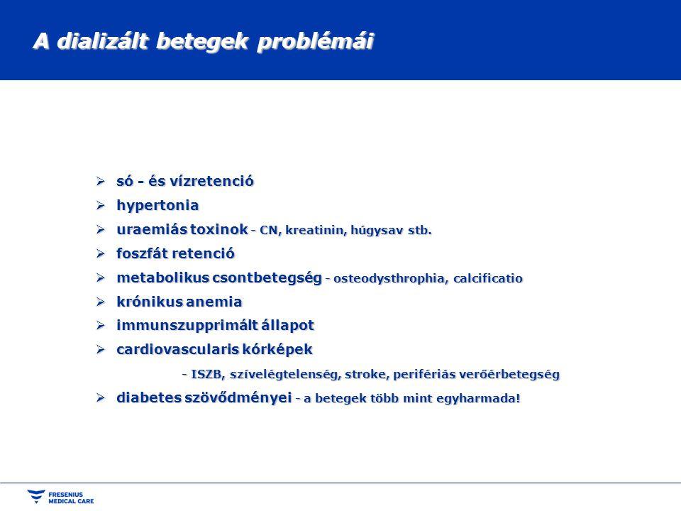 A dializált betegek problémái