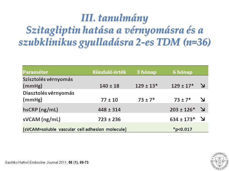 III. tanulmány Szitagliptin hatása a vérnyomásra és a szubklinikus gyulladásra 2-es TDM (n=36)