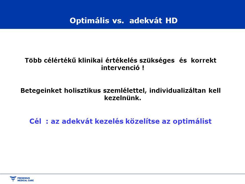 Optimális vs. adekvát HD