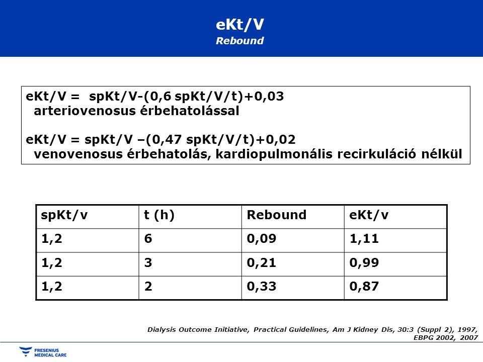 eKt/V eKt/V = spKt/V-(0,6 spKt/V/t)+0,03 arteriovenosus érbehatolással