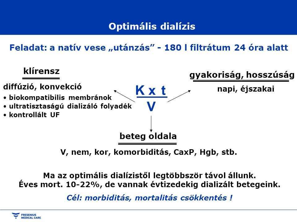 K x t V gyakoriság, hosszúság Optimális dialízis