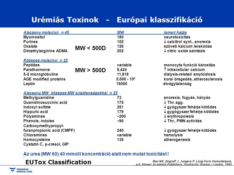 Urémiás Toxinok - Európai klasszifikáció
