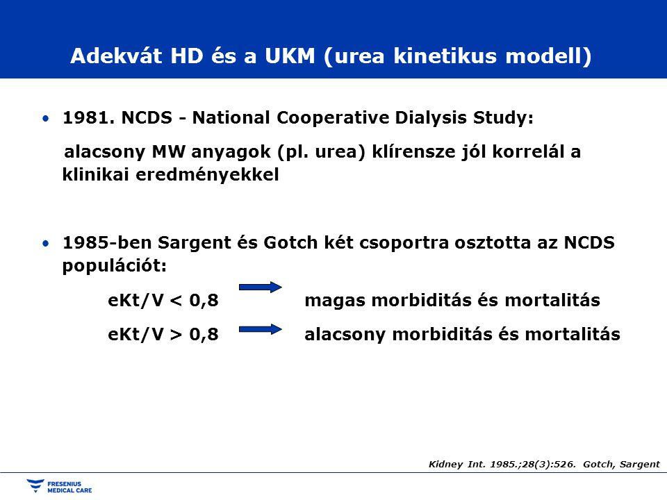 Adekvát HD és a UKM (urea kinetikus modell)