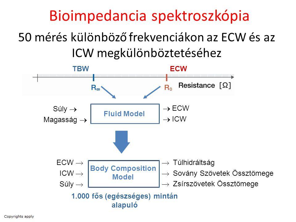 50 mérés különböző frekvenciákon az ECW és az ICW megkülönböztetéséhez