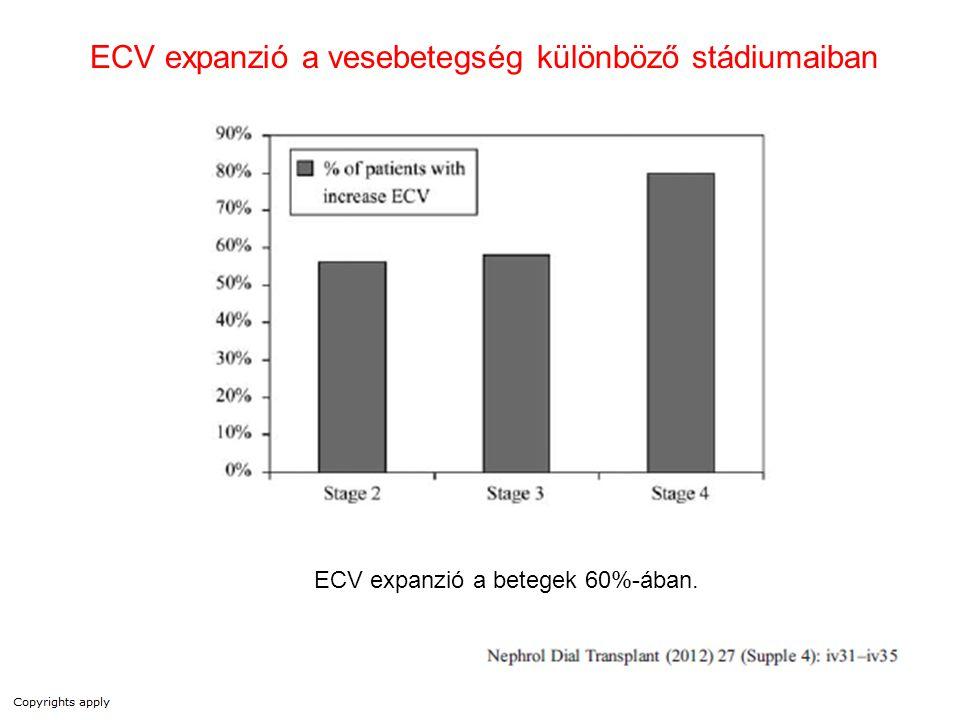 ECV expanzió a vesebetegség különböző stádiumaiban