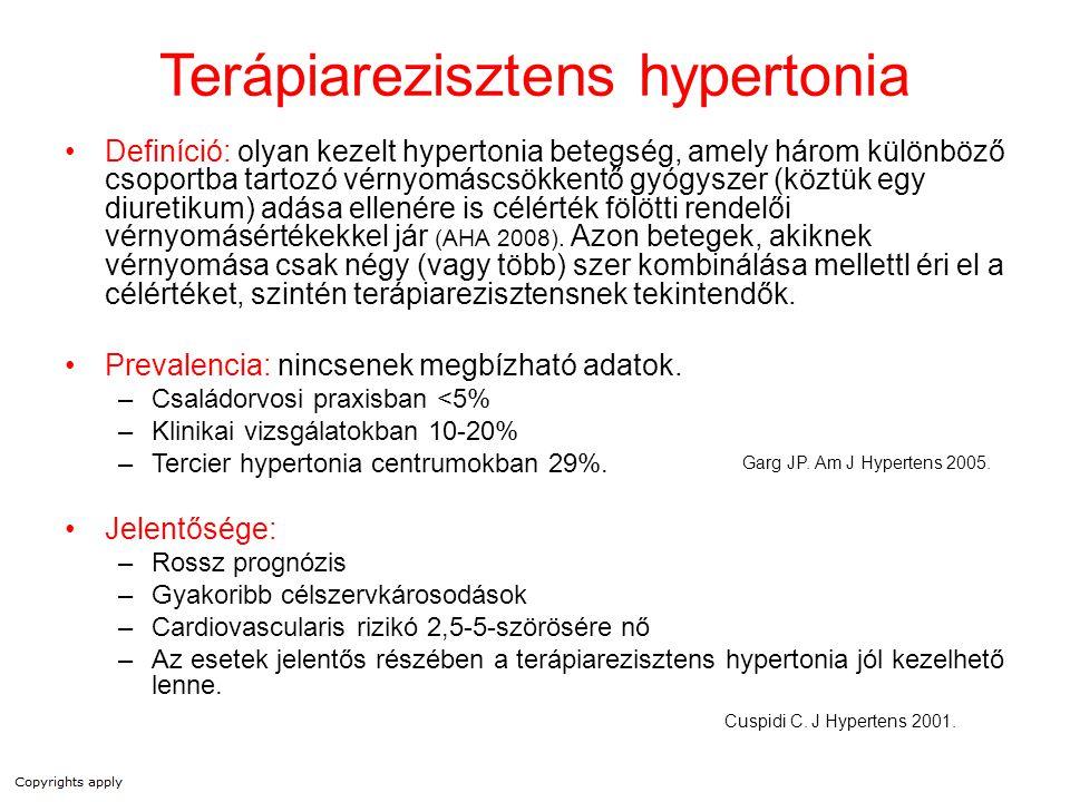 Terápiarezisztens hypertonia
