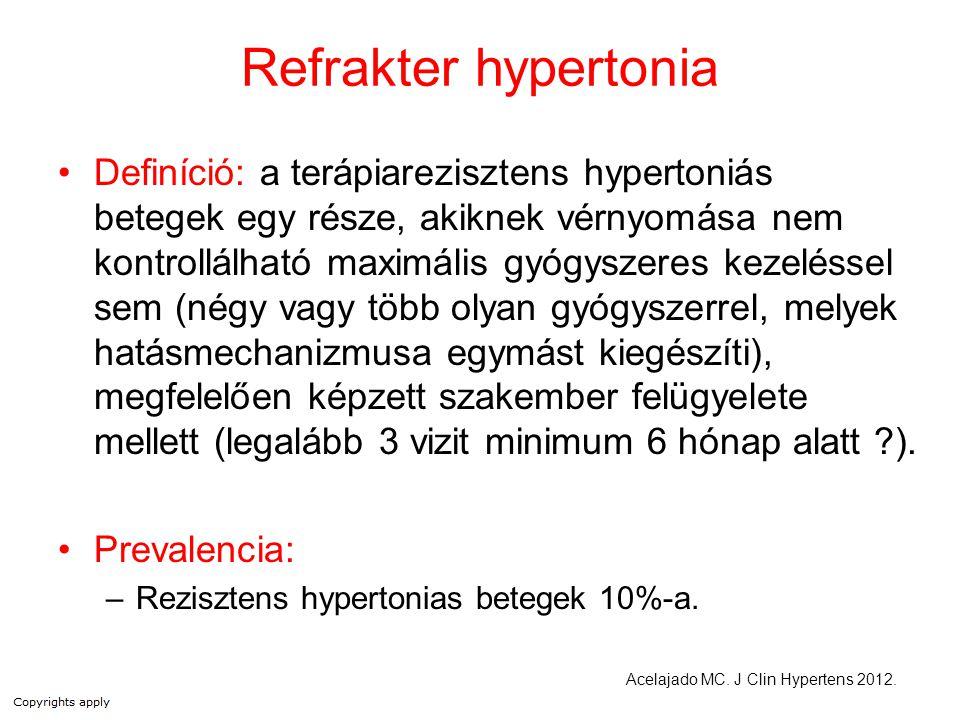 Refrakter hypertonia