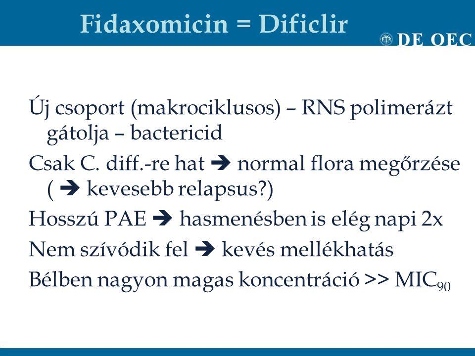 Fidaxomicin = Dificlir