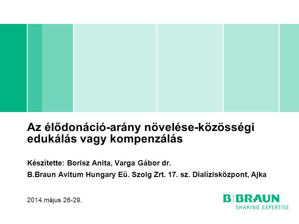 Az élődonáció-arány növelése-közösségi edukálás vagy kompenzálás Készítette: Borisz Anita, Varga Gábor dr. B.Braun Avitum Hungary Eü. Szolg Zrt. 17. sz. Dialízisközpont, Ajka