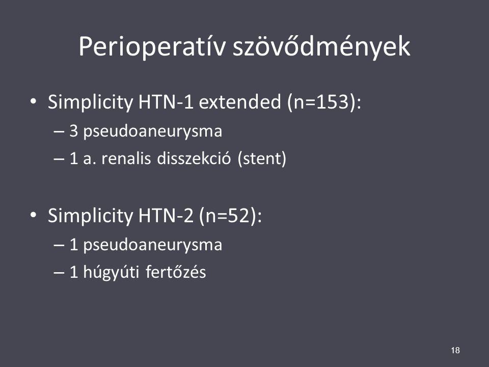 Perioperatív szövődmények