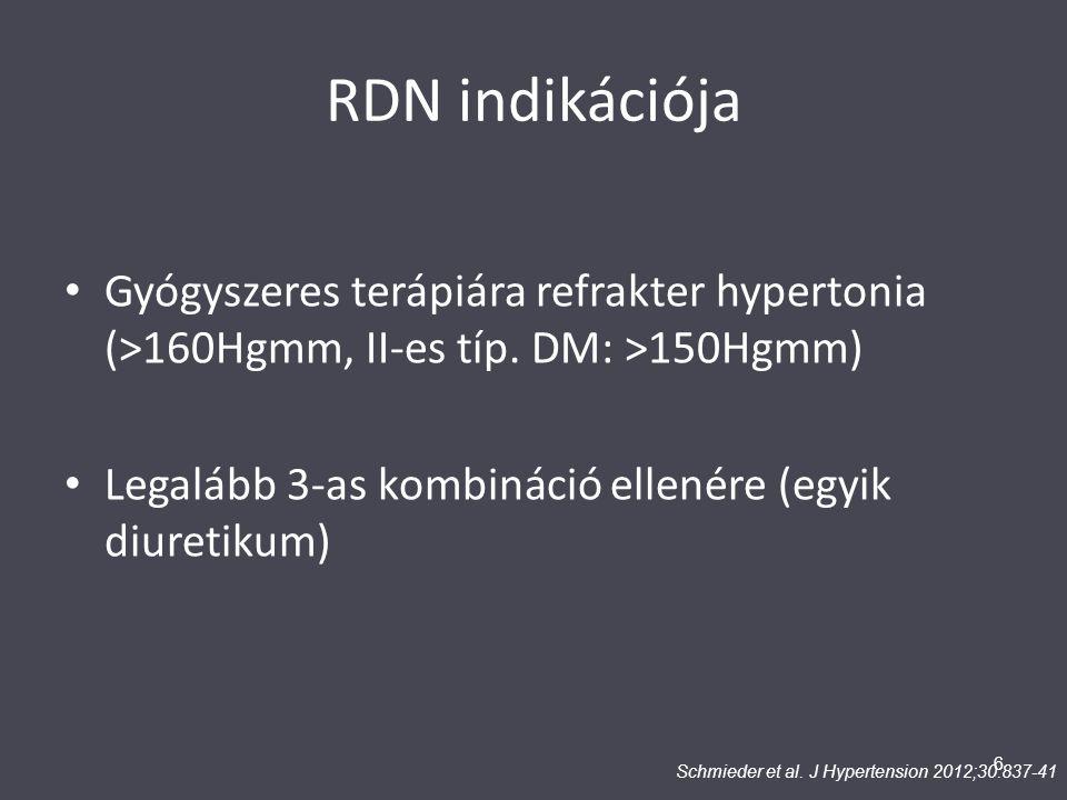 RDN indikációja Gyógyszeres terápiára refrakter hypertonia (>160Hgmm, II-es típ. DM: >150Hgmm) Legalább 3-as kombináció ellenére (egyik diuretikum)