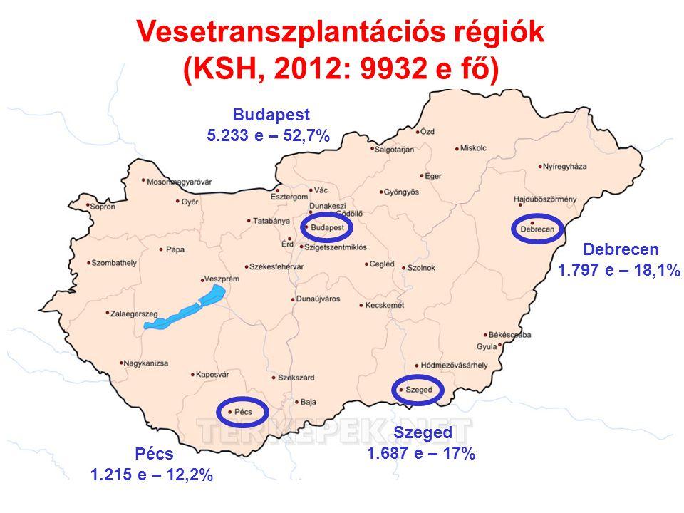 Vesetranszplantációs régiók