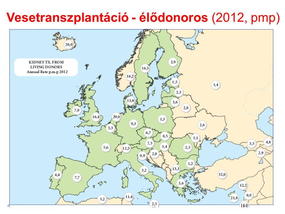 Vesetranszplantáció - élődonoros (2012, pmp)