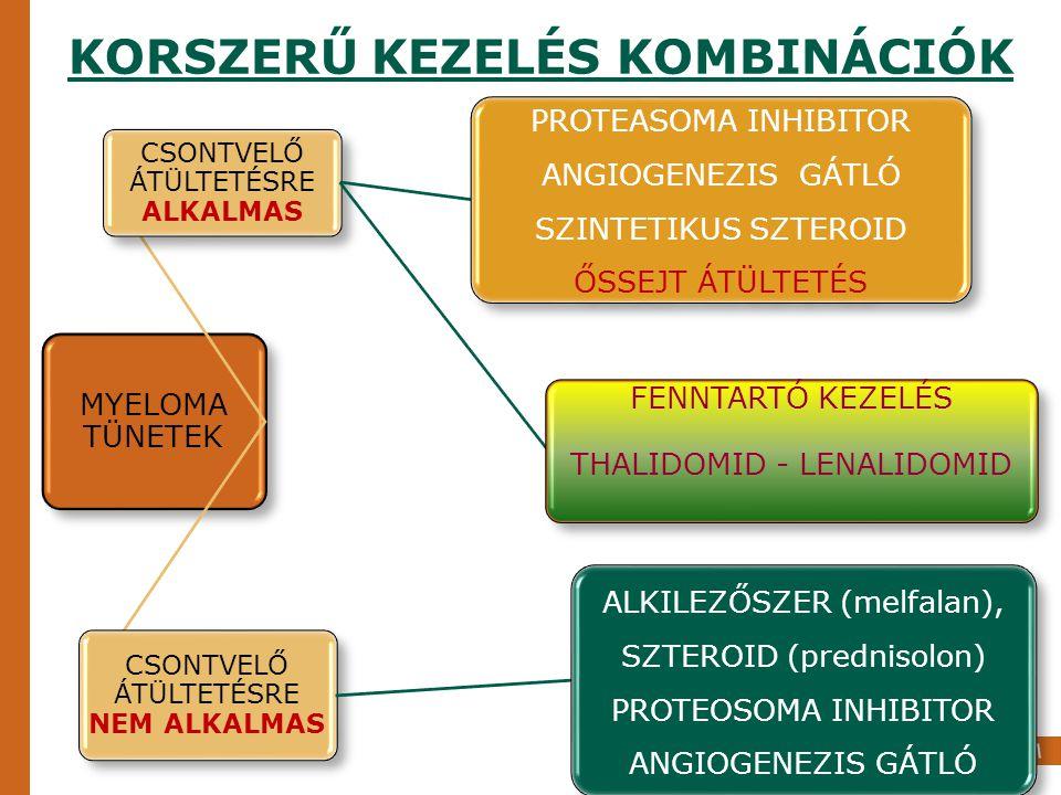 KORSZERŰ KEZELÉS KOMBINÁCIÓK