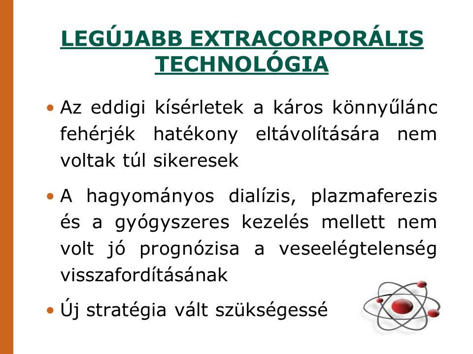 LEGÚJABB EXTRACORPORÁLIS TECHNOLÓGIA