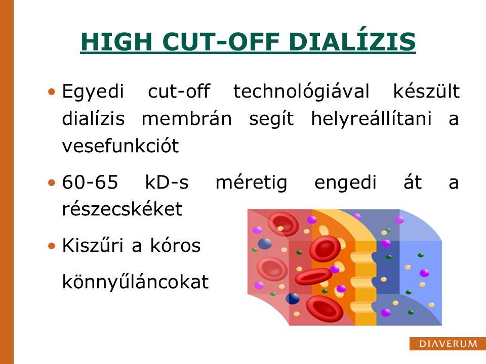 HIGH CUT-OFF DIALÍZIS Egyedi cut-off technológiával készült dialízis membrán segít helyreállítani a vesefunkciót.