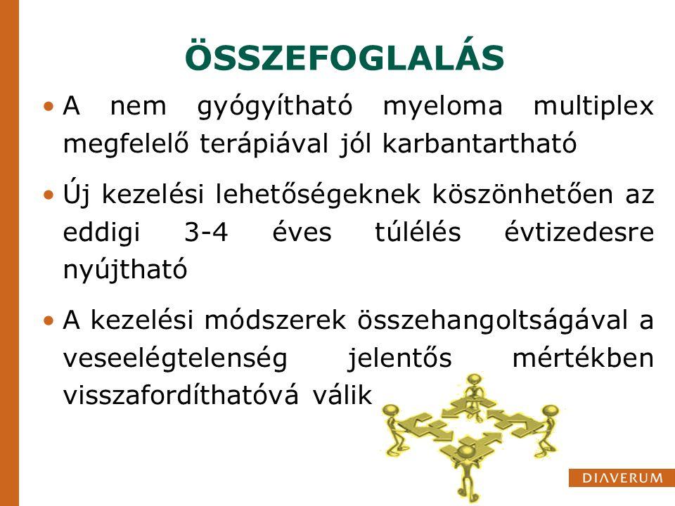 ÖSSZEFOGLALÁS A nem gyógyítható myeloma multiplex megfelelő terápiával jól karbantartható.