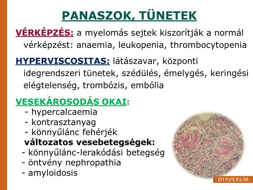 PANASZOK, TÜNETEK