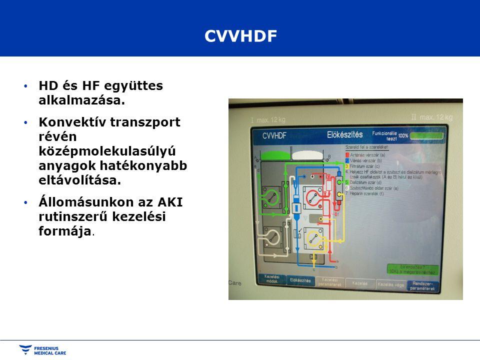 CVVHDF HD és HF együttes alkalmazása.