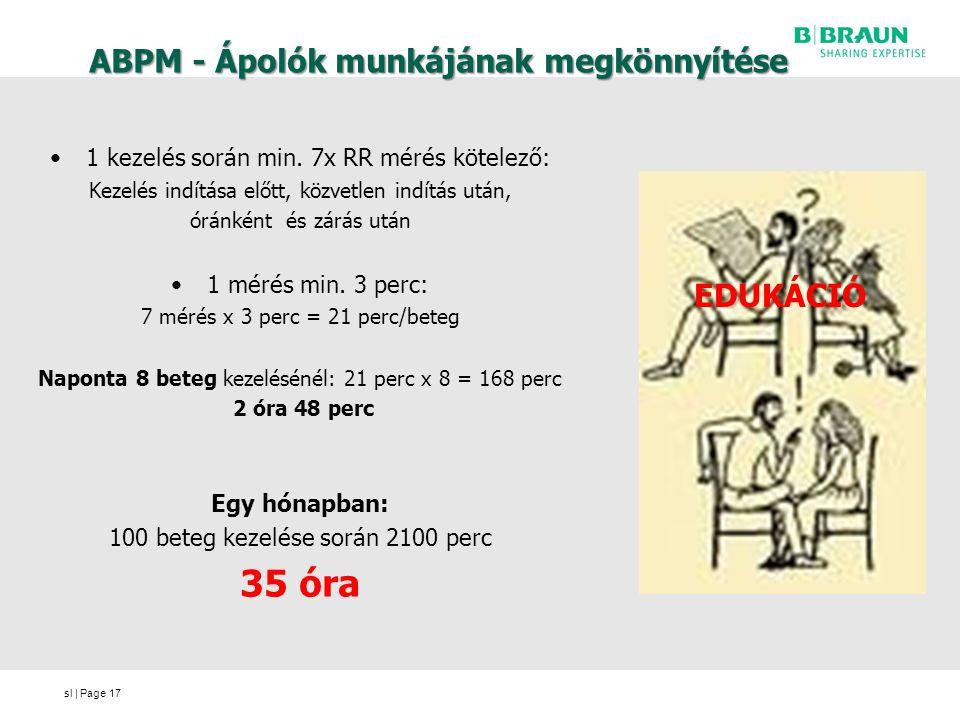 ABPM - Ápolók munkájának megkönnyítése