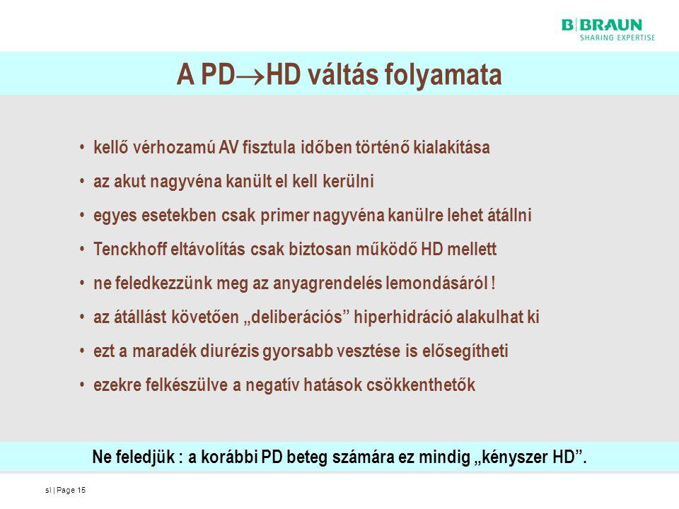 A PDHD váltás folyamata