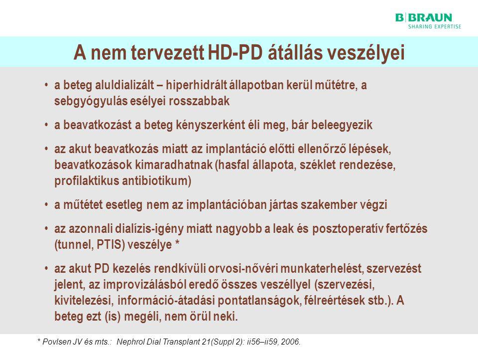 A nem tervezett HD-PD átállás veszélyei