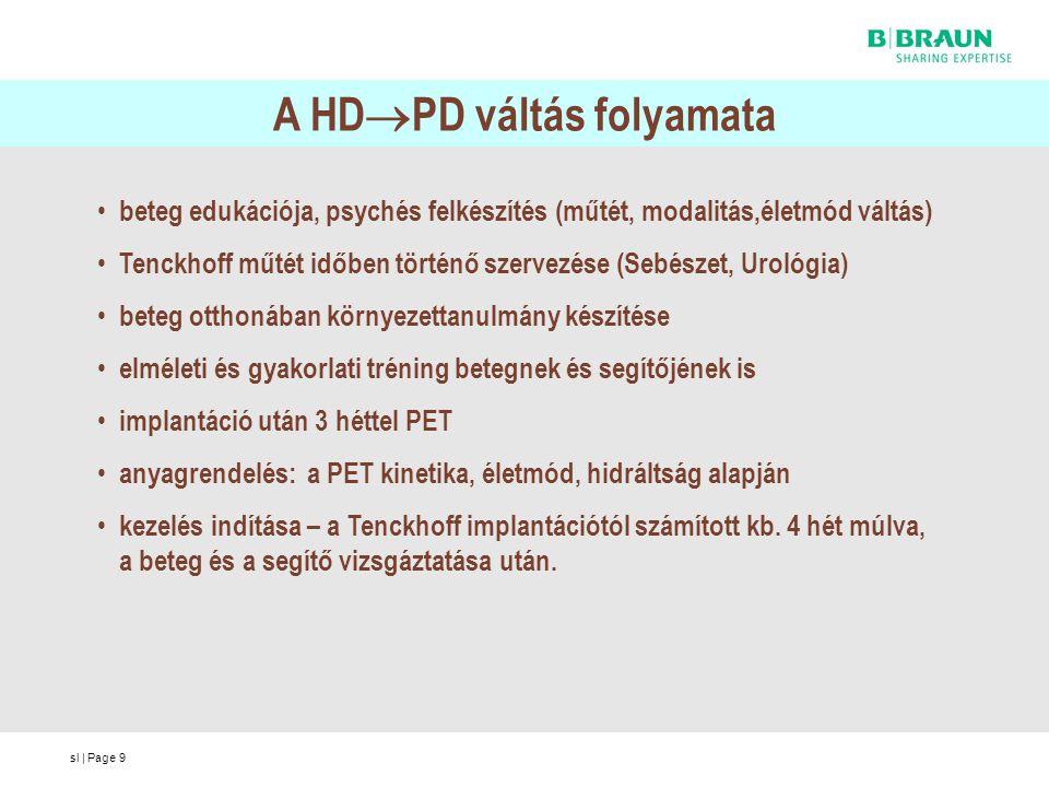 A HDPD váltás folyamata