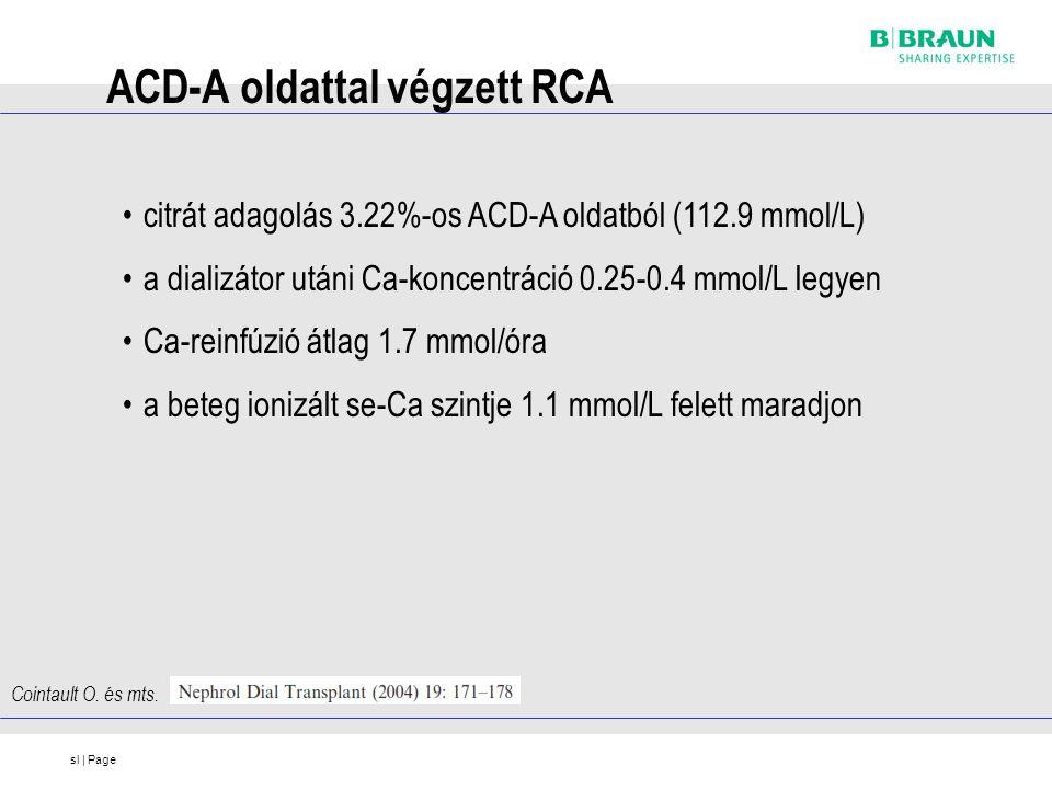 ACD-A oldattal végzett RCA