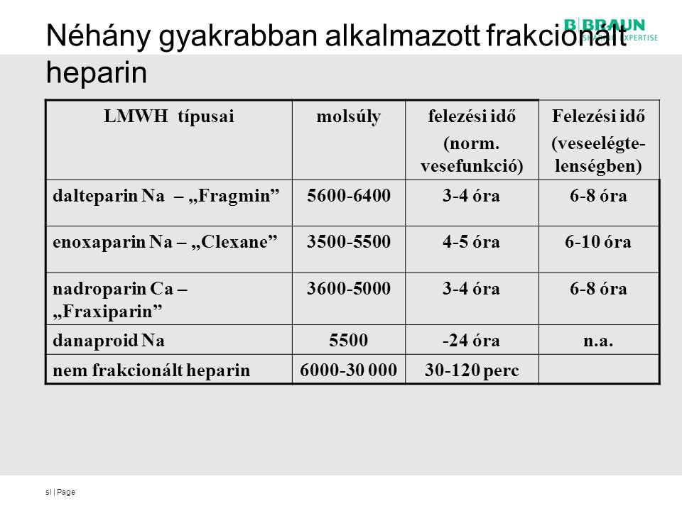 Néhány gyakrabban alkalmazott frakcionált heparin